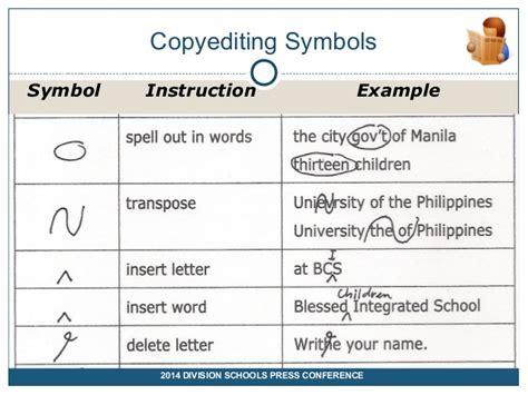 Capitalization Symbol Proofreading