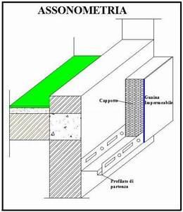 Realizzazione di cappotto termico esterno: la normativa e