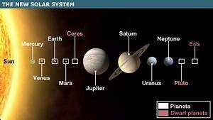 The Moon is in Uranus: September 2006