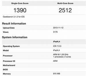 Akkuleistung Berechnen : ipad mini retina laut benchmarks 5x so schnell wie das ~ Themetempest.com Abrechnung