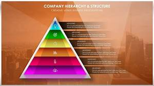 How To Create Structure Or Company Hierarchy Presentation Slide In Microsoft Office Powerpoint