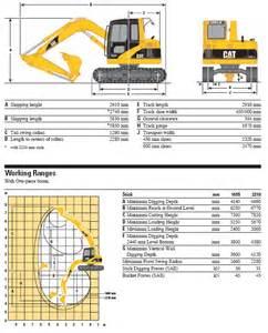 cat excavator sizes cat 308 excavator specs image search results