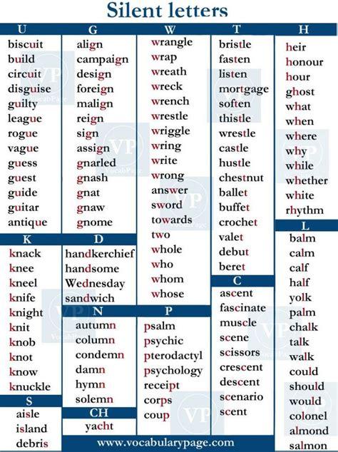 silent letters worksheet english grammar english