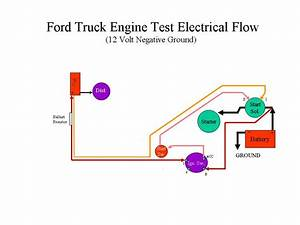 6 Volt Positive Ground Electrical System Wiring Diagram