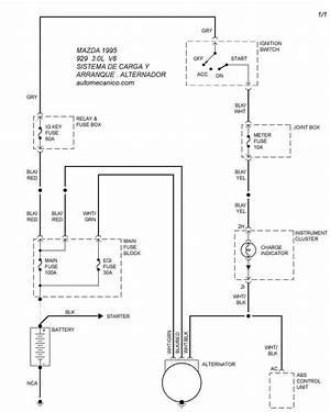 1995 Mazda B2300 Wiring Diagram Sundiagrams Antennablu It
