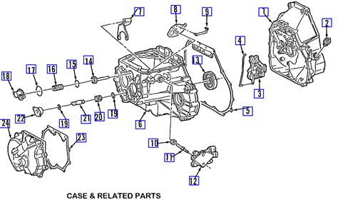 Saturn Aura Manual Transmission Gamesplan