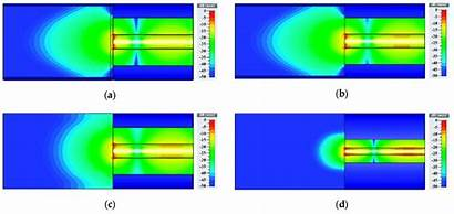 Sensor Field Simulation Electric Ghz Proposed Results