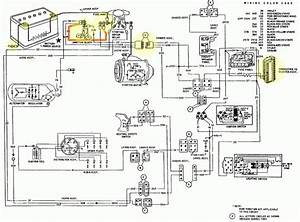 1972 Ford Thunderbird Wiring Diagram