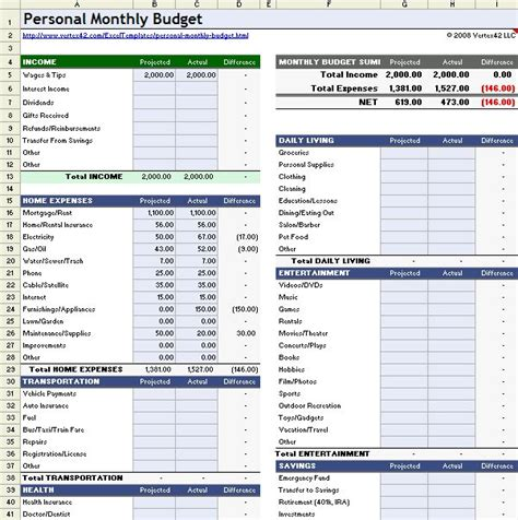 english budget template best 25 monthly budget spreadsheet ideas on pinterest