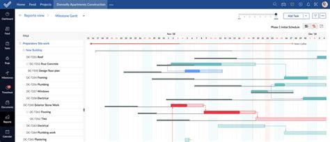gantt charts   gantt chart maker zoho projects
