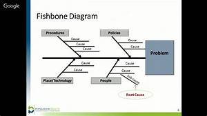 Mch Qi Tools  Root Cause Analysis - Fishbone Diagram