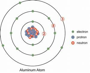 aluminum atom model - Google Search | School | Pinterest ...