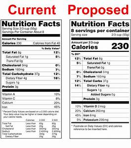 Nutrition Facts  U2013 Kelly Toups  Mla  Rd  Ldn