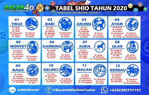 tabel shio  terbaru modern