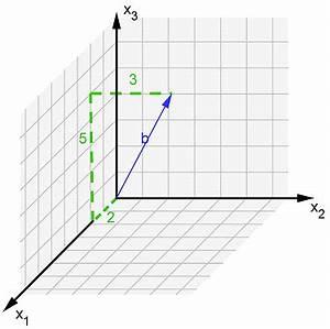 Hauptvektoren Berechnen : was ist ein vektor 2 2 mathe kursseite ~ Themetempest.com Abrechnung
