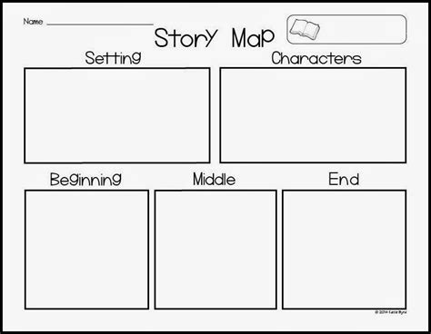 story map template pdf mrs byrd s learning tree story map freebie
