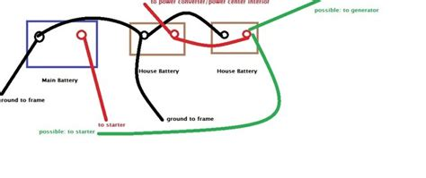 Fleetwood Pace Arrow Battery Connections Irv Forums