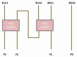 2 Bit Binary Multiplier