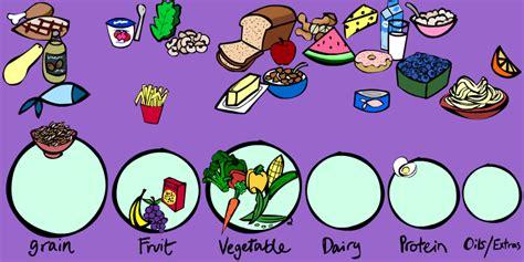 cuisiner traduction anglais le epsilon enrichir vocabulaire en anglais avec
