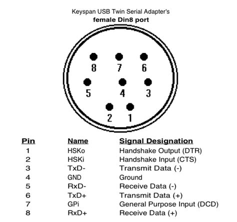 8 Pin Connector Wiring Diagram by Connectors