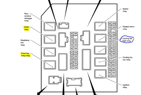 2012 nissan frontier fuse diagram 2012 wiring diagrams