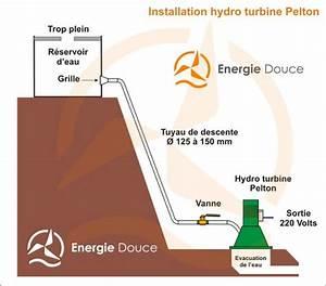 Peut On Rouler Avec Une Fuite D Injecteur : conseils faq tout savoir sur les hydro turbines ou turbines hydro l ctriques energiedouce ~ Maxctalentgroup.com Avis de Voitures