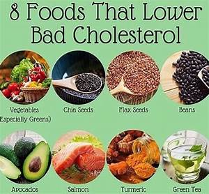 8 Foods that Lower Cholesterol Health and Wellness
