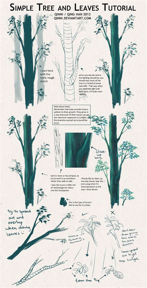 tree  leaves tutorial tips  qinni  deviantart