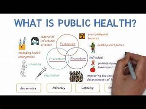 What is Public Health?? - YouTube