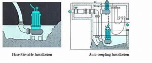 Submersible Pumps Spare Parts