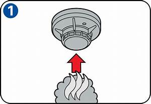 Wie Rauchmelder Installieren : rauch oder brandmelder anbringen ~ Lizthompson.info Haus und Dekorationen