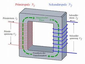Trafo Berechnen : transformator wie funktioniert er stromwissen polarstern ~ Themetempest.com Abrechnung