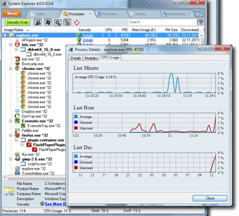 Diagnostic System by 7 Best Computer Diagnostic Software Tools For Technicians