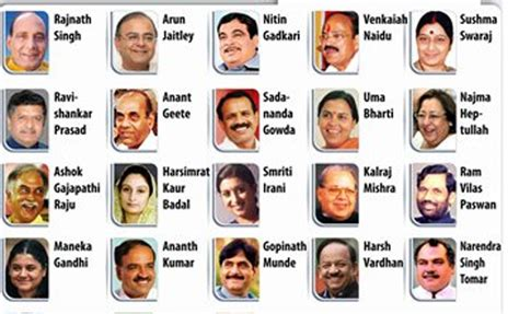 List Of Current Cabinet Ministers by Modi Cabinet Restructuring 17 Ministries Clubbed 7