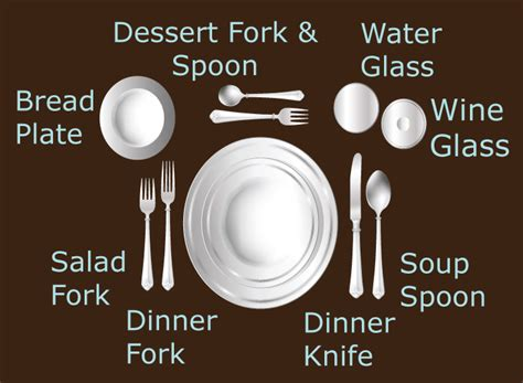 seriously simple dining etiquette guide american and the ultimate table setting guide