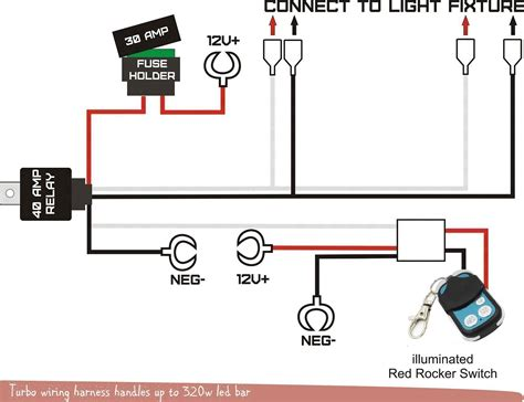 3 Wire Remote Wiring Diagram Led Light by Turbosii 2 Quot 54 Quot Offroad Led Work Light Bar Wirless Remote