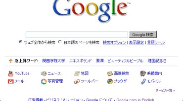 Google Penalizing