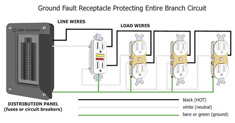 Breaker Panel Box Wiring Diagram by 220 Breaker Box Wiring Diagram Collection