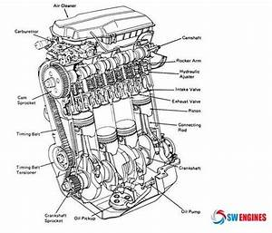 car engine diagram swengines engine diagram pinterest With car engine diagrams