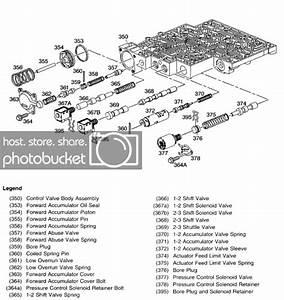 4l60e 4l65e 4l70e Tech Thread Codes Diagrams How Toos Etc