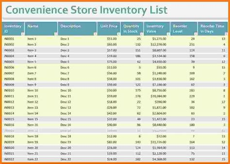 convenience store inventory spreadsheet templates