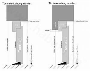 Tür Einbauen Maueröffnung : haust r richtig ausmessen die h he ermitteln b l o g ~ Lizthompson.info Haus und Dekorationen