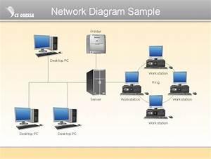 27 Stunning Network Diagram Software References  U0e43 U0e19 U0e1b U0e35 2020
