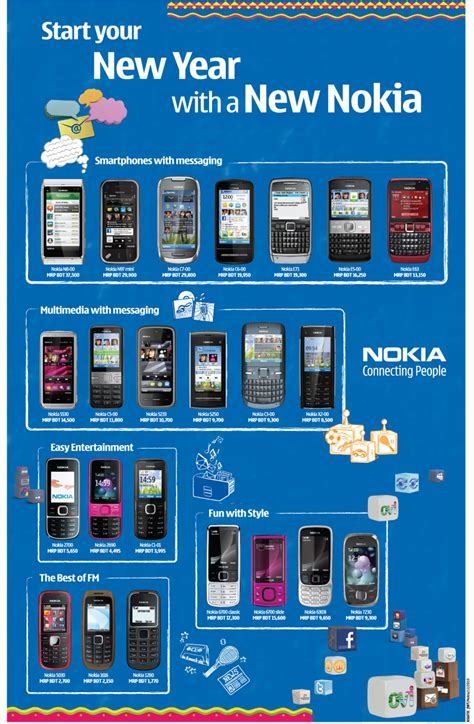 all new nokia mobile nokia mobile price list 2011 mobile2011
