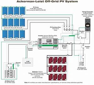 7 Hp136 Pg78 Munro 5 In Wiring Diagram For Off Grid Solar