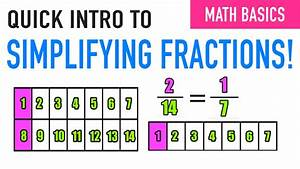 Quick Intro To Simplifying Fractions