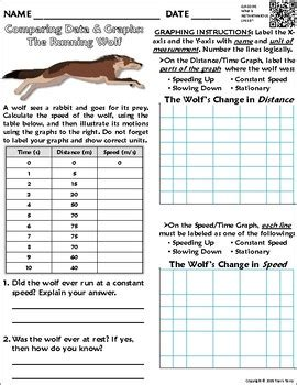 worksheet graphing distance  displacement