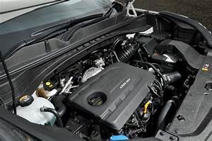 Kia Sportage Performance