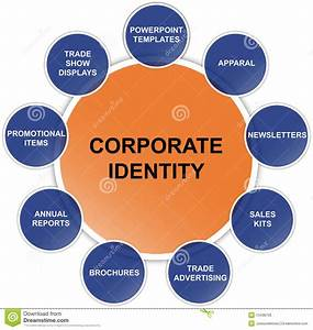 Toyota Corporate Identity Wiring Diagram