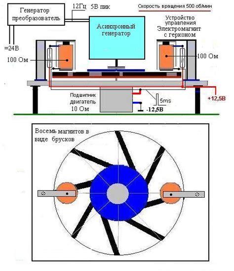 Магнитный двигатель. Реальность против Иллюзии ОКО ПЛАНЕТЫ информационноаналитический портал